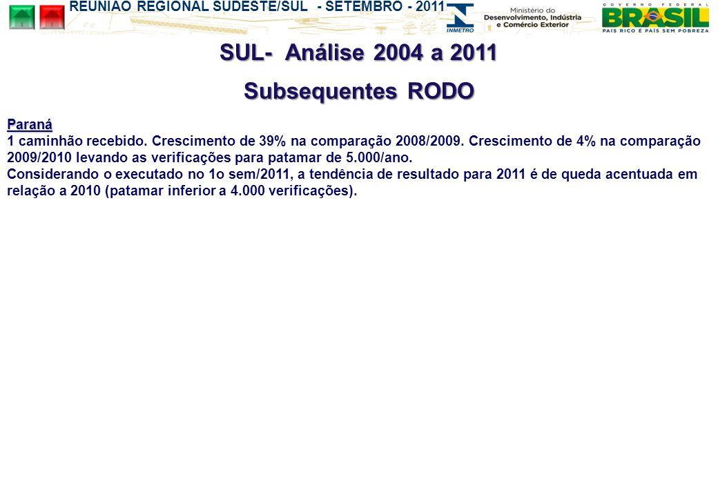 REUNIÃO REGIONAL SUDESTE/SUL - SETEMBRO - 2011 Paraná 1 caminhão recebido. Crescimento de 39% na comparação 2008/2009. Crescimento de 4% na comparação