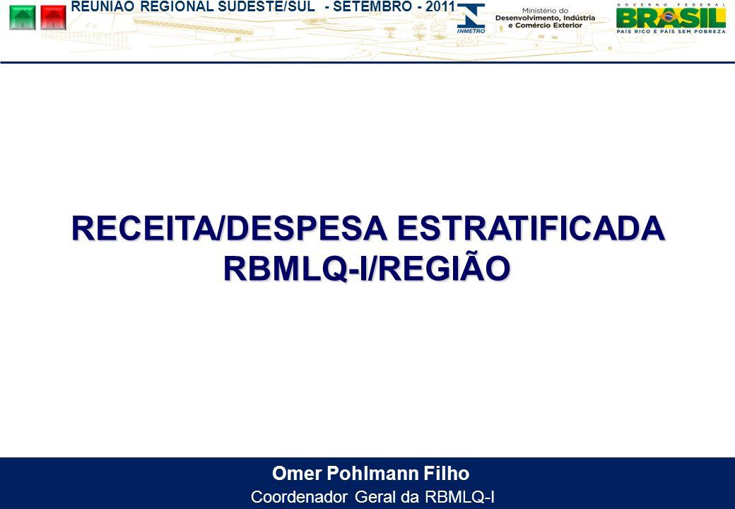 REUNIÃO REGIONAL SUDESTE/SUL - SETEMBRO - 2011 Omer Pohlmann Filho Coordenador Geral da RBMLQ-I RECEITA/DESPESA ESTRATIFICADA RBMLQ-I/REGIÃO