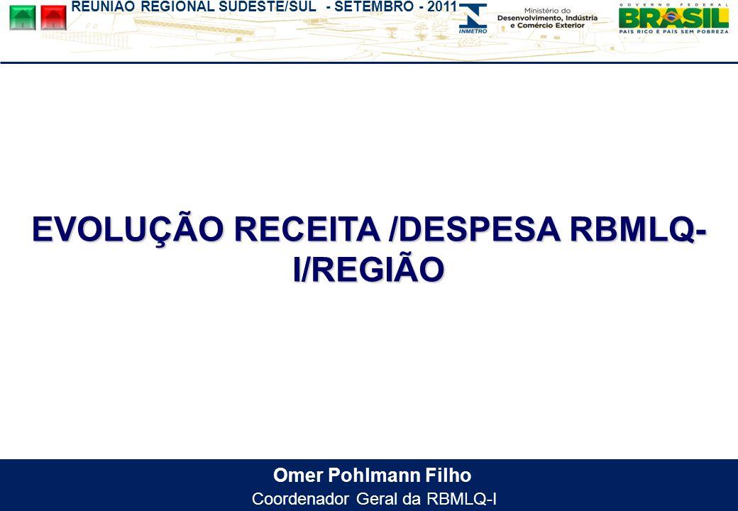 REUNIÃO REGIONAL SUDESTE/SUL - SETEMBRO - 2011 Omer Pohlmann Filho Coordenador Geral da RBMLQ-I EVOLUÇÃO RECEITA /DESPESA RBMLQ- I/REGIÃO
