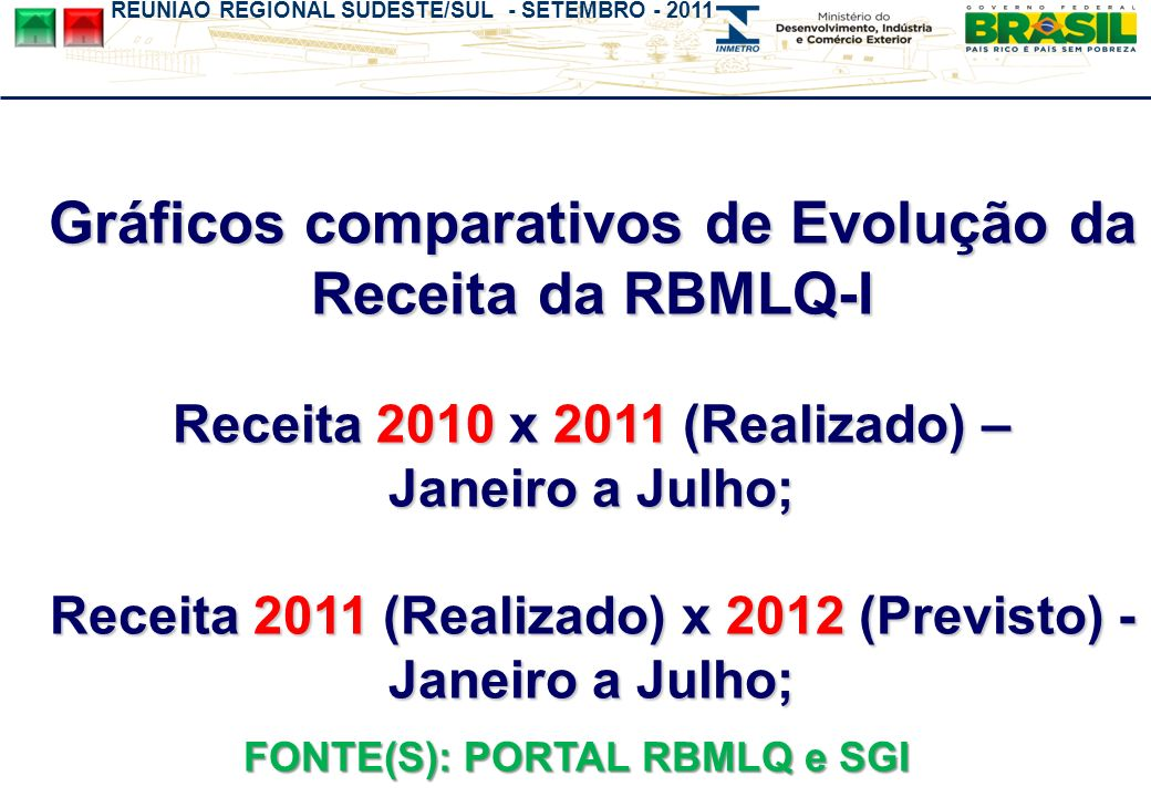 REUNIÃO REGIONAL SUDESTE/SUL - SETEMBRO - 2011 Gráficos comparativos de Evolução da Receita da RBMLQ-I Receita 2010 x 2011 (Realizado) – Janeiro a Jul