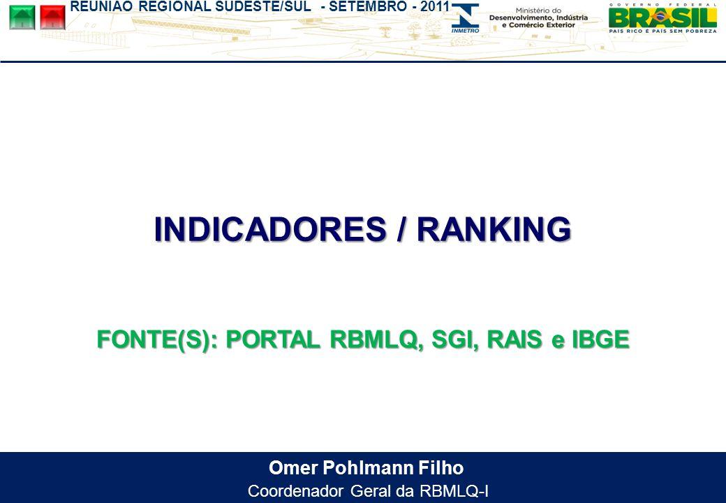 REUNIÃO REGIONAL SUDESTE/SUL - SETEMBRO - 2011 Omer Pohlmann Filho Coordenador Geral da RBMLQ-I INDICADORES / RANKING FONTE(S): PORTAL RBMLQ, SGI, RAI