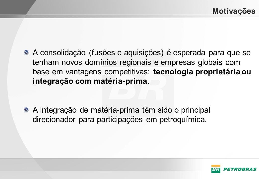 Motivações A consolidação (fusões e aquisições) é esperada para que se tenham novos domínios regionais e empresas globais com base em vantagens compet