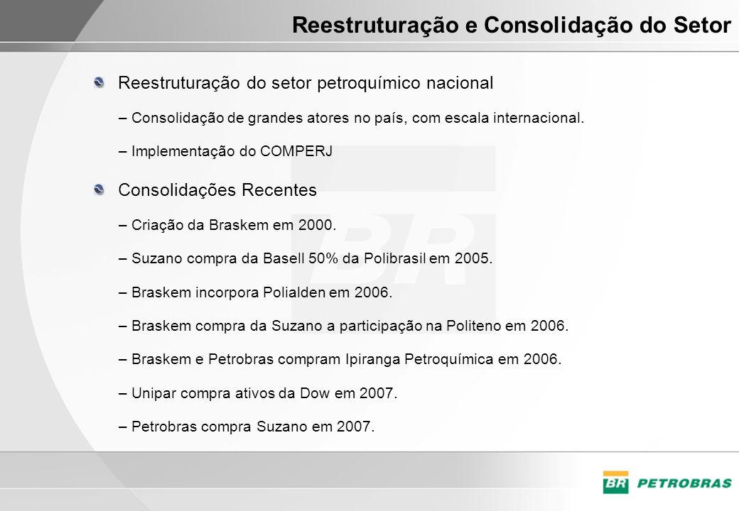 Reestruturação e Consolidação do Setor Reestruturação do setor petroquímico nacional – Consolidação de grandes atores no país, com escala internaciona