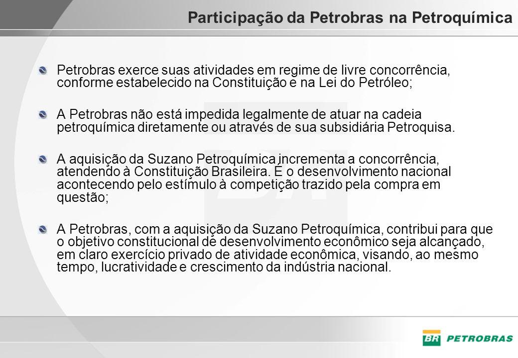Participação da Petrobras na Petroquímica Petrobras exerce suas atividades em regime de livre concorrência, conforme estabelecido na Constituição e na