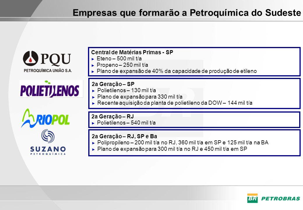 Empresas que formarão a Petroquímica do Sudeste Central de Matérias Primas - SP Eteno – 500 mil t/a Propeno – 250 mil t/a Plano de expansão de 40% da