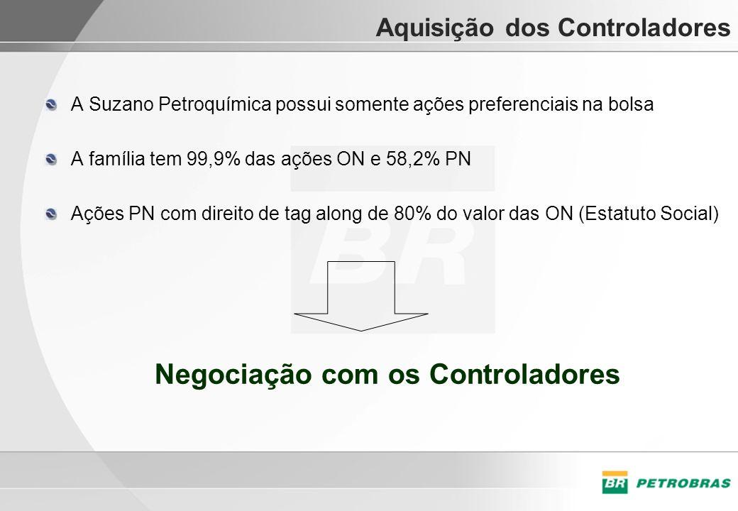 Aquisição dos Controladores A Suzano Petroquímica possui somente ações preferenciais na bolsa A família tem 99,9% das ações ON e 58,2% PN Ações PN com