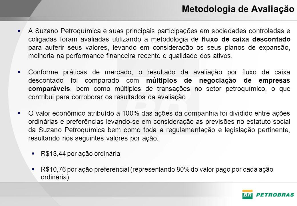 A Suzano Petroquímica e suas principais participações em sociedades controladas e coligadas foram avaliadas utilizando a metodologia de fluxo de caixa