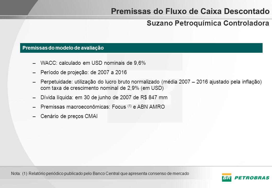 Premissas do Fluxo de Caixa Descontado Suzano Petroquímica Controladora –WACC: calculado em USD nominais de 9,6% –Período de projeção: de 2007 a 2016