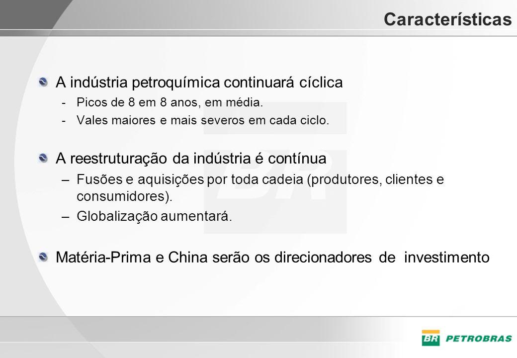 Investimentos em Integração Principais projetos integrados Empresa Projeto Custo US$ bi País PDVSA ExxonMobil/ Sinopec/ Saudi Aramco Shell BP/ Sinopec Cracker de nafta Cracker de LGN Cracker de nafta 2,7 2,2 2,8 Venezuela Cracker de nafta 2,5 China Cingapura China Fonte: Nexant, ChemSystems, The Americas: Challenges and Opportunities, RJ, 2006; CMAI 2006 Novas Plantas Planejadas Integração refino/petroquímica Exxon Mobil Shell BP Indústria % de refinarias integradas com plantas petroquímicas ou de lubrificantes ExxonMobil Expansão 0,8 Cingapura