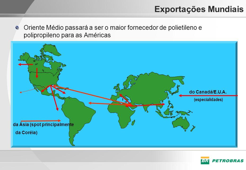 Exportações Mundiais Oriente Médio passará a ser o maior fornecedor de polietileno e polipropileno para as Américas (especialidades) da Ásia (spot pri