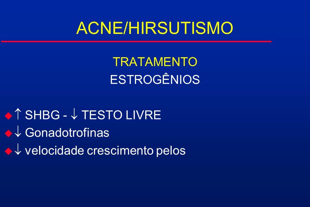 ACNE/HIRSUTISMO TRATAMENTO ESTROGÊNIOS u SHBG - TESTO LIVRE u Gonadotrofinas u velocidade crescimento pelos