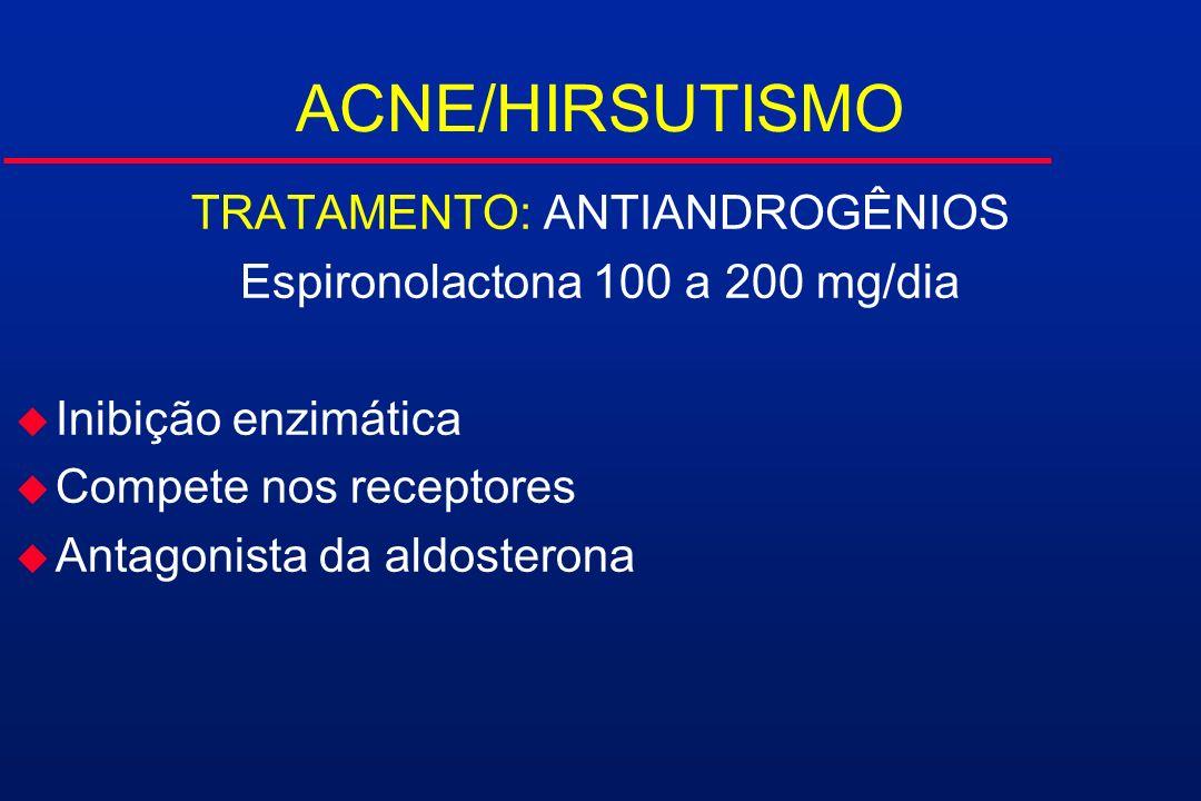 ACNE/HIRSUTISMO TRATAMENTO: ANTIANDROGÊNIOS Espironolactona 100 a 200 mg/dia u Inibição enzimática u Compete nos receptores u Antagonista da aldostero