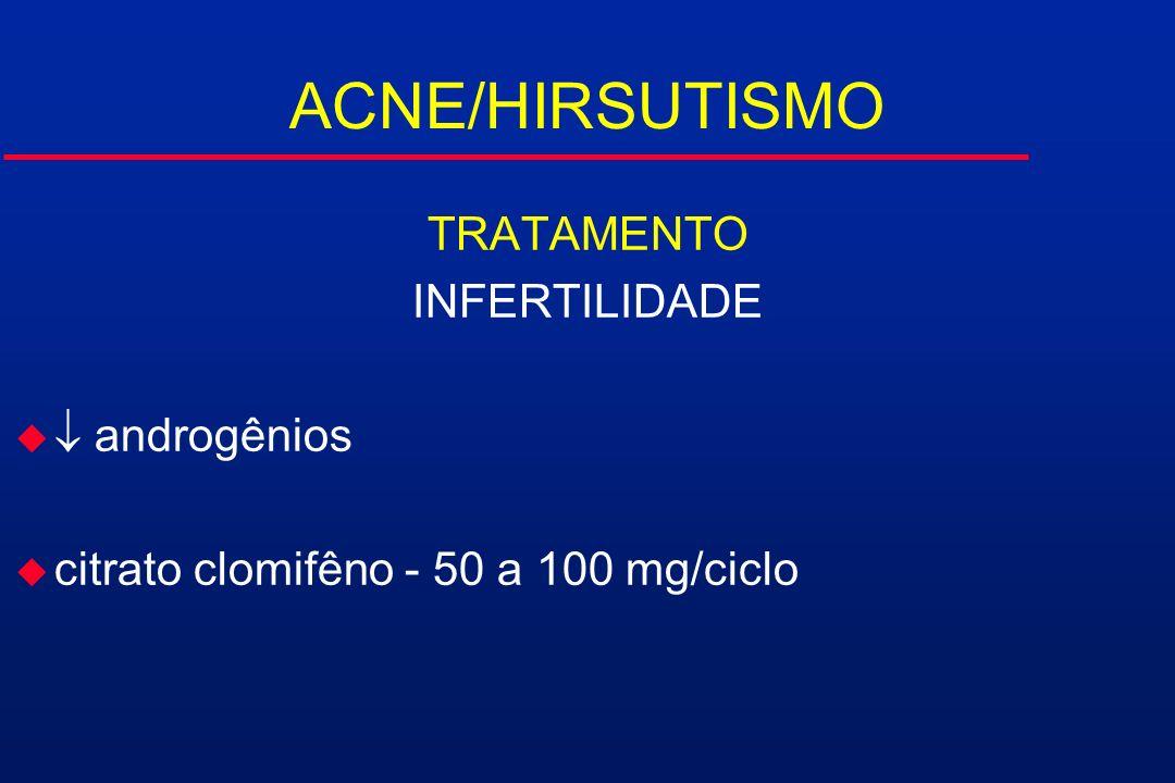 ACNE/HIRSUTISMO TRATAMENTO INFERTILIDADE u androgênios u citrato clomifêno - 50 a 100 mg/ciclo