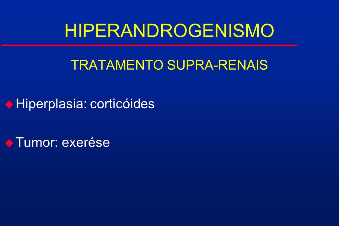 HIPERANDROGENISMO TRATAMENTO SUPRA-RENAIS u Hiperplasia: corticóides u Tumor: exerése