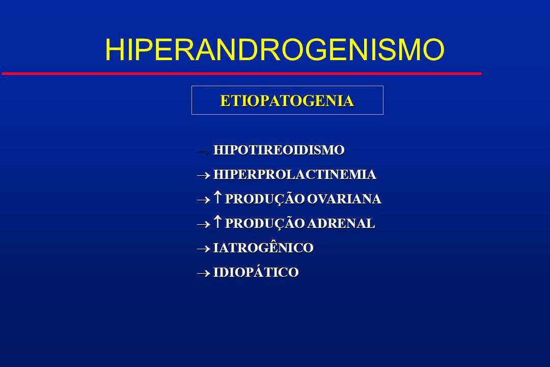 HIPERANDROGENISMO DIAGNÓSTICO u Quadro clínico u Usg tvg e supra-renais u Dosagens hormonais: FSH/LH/PRL Perfil androgênico Testes funcionais