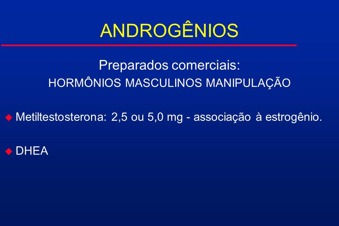 ANDROGÊNIOS Preparados comerciais: HORMÔNIOS MASCULINOS MANIPULAÇÃO u Metiltestosterona: 2,5 ou 5,0 mg - associação à estrogênio. u DHEA