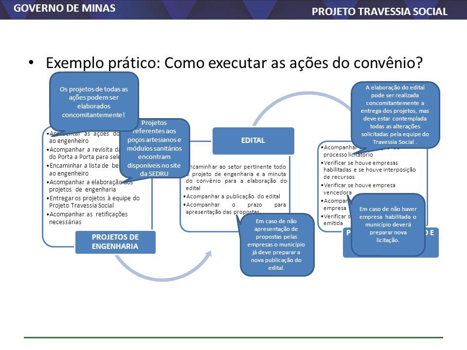 GOVERNO DE MINAS PROJETO TRAVESSIA SOCIAL Exemplo prático: Como executar as ações do convênio? Apresentar as ações do convênio ao engenheiro Acompanha