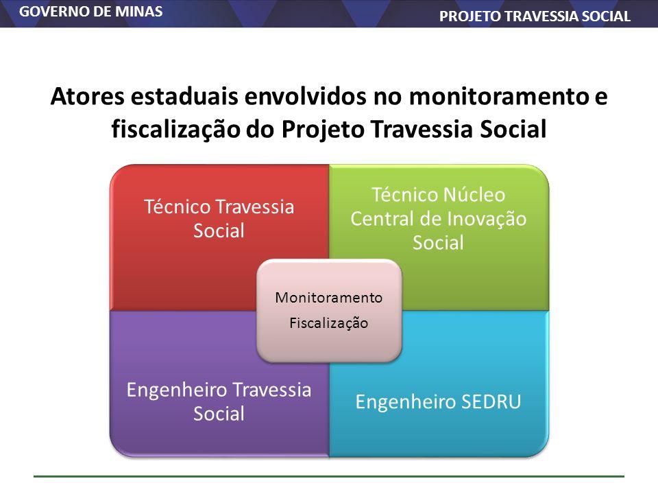 GOVERNO DE MINAS PROJETO TRAVESSIA SOCIAL Técnico Travessia Social Técnico Núcleo Central de Inovação Social Engenheiro Travessia Social Engenheiro SE