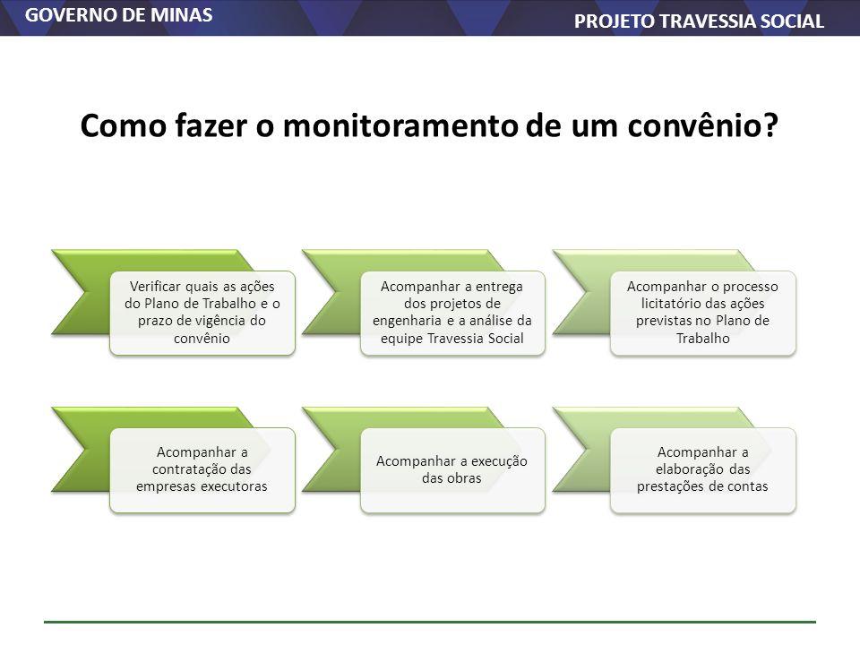 GOVERNO DE MINAS PROJETO TRAVESSIA SOCIAL Verificar quais as ações do Plano de Trabalho e o prazo de vigência do convênio Acompanhar a entrega dos pro