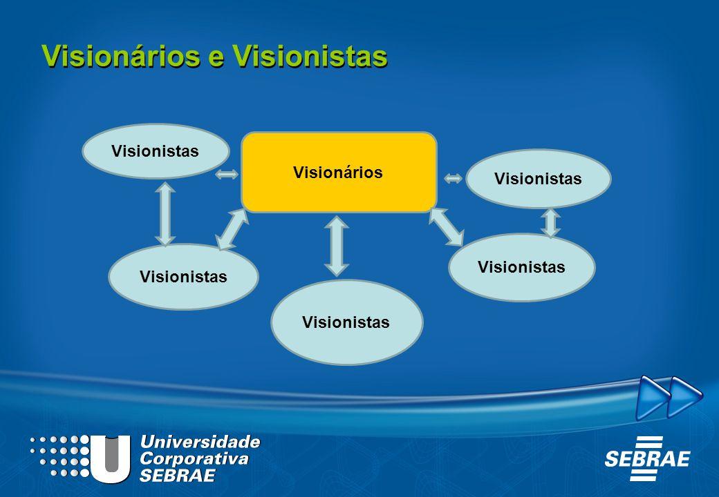 Visionistas Visionários Visionistas Visionários e Visionistas