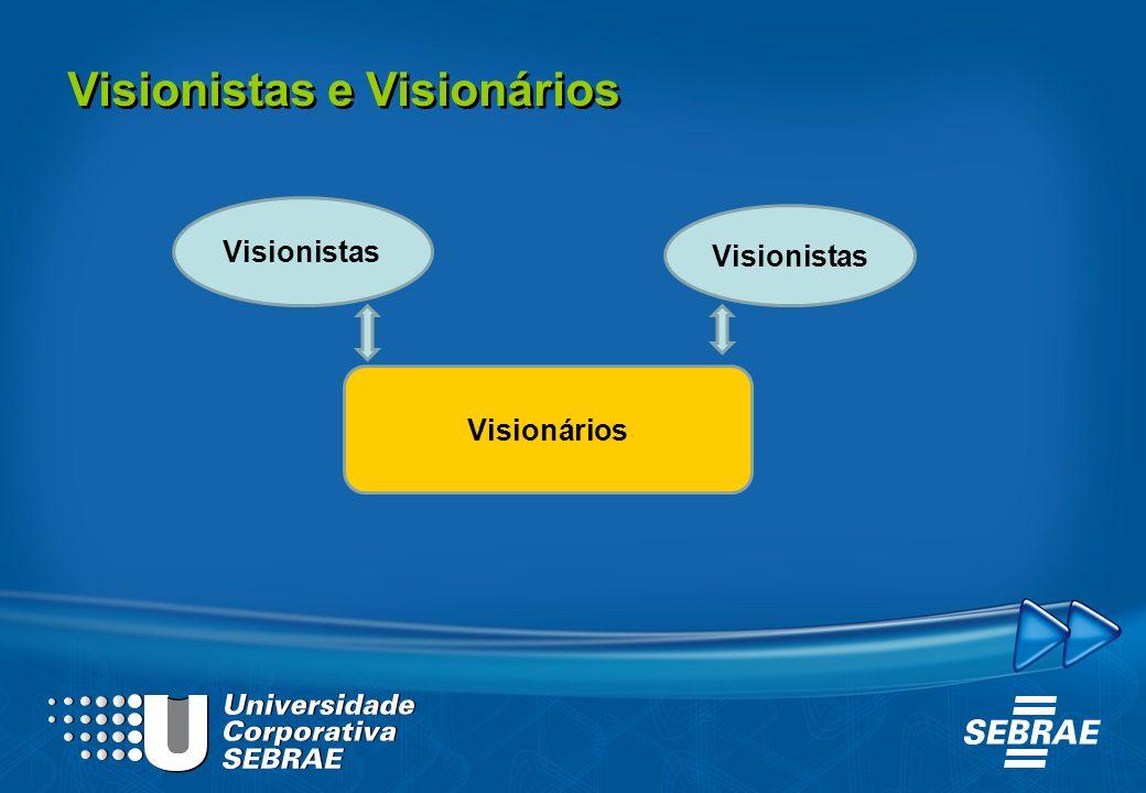 Visionistas Visionários Visionistas Visionistas e Visionários