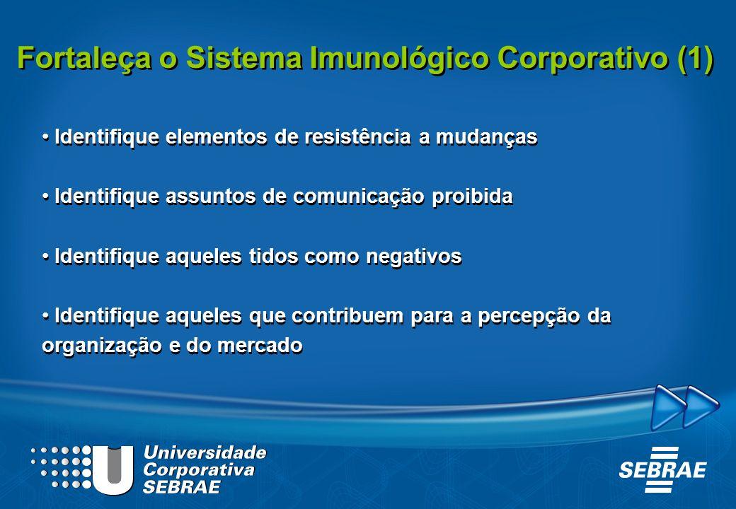 Fortaleça o Sistema Imunológico Corporativo (1) Identifique elementos de resistência a mudanças Identifique assuntos de comunicação proibida Identifiq