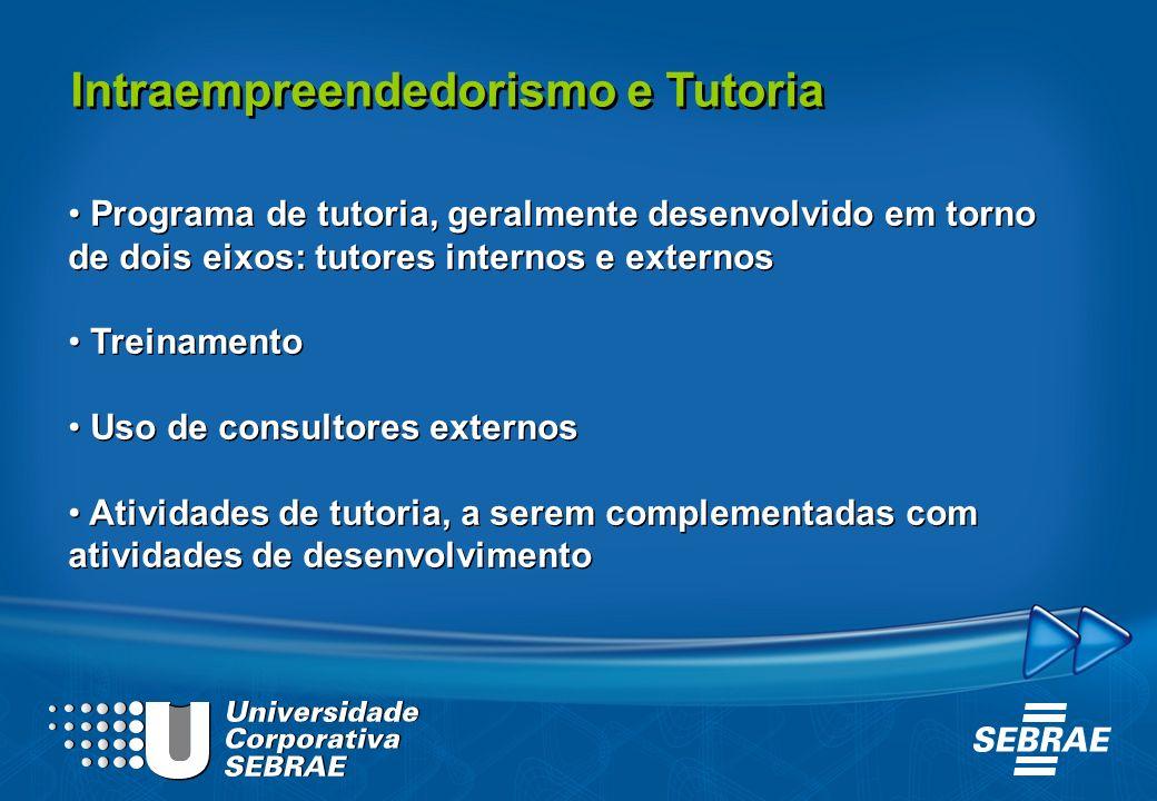 Intraempreendedorismo e Tutoria Programa de tutoria, geralmente desenvolvido em torno de dois eixos: tutores internos e externos Treinamento Uso de co