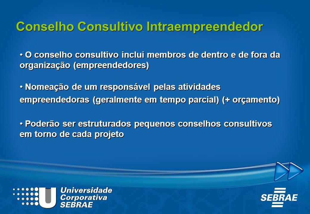 Conselho Consultivo Intraempreendedor O conselho consultivo inclui membros de dentro e de fora da organização (empreendedores) Nomeação de um responsá