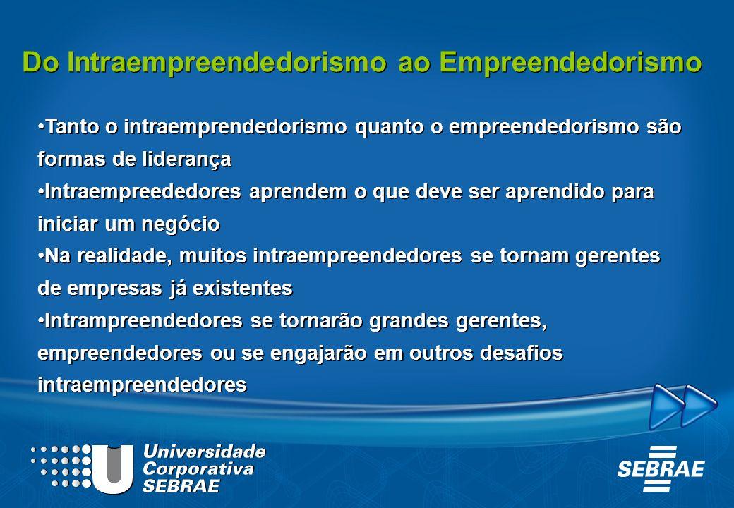 Do Intraempreendedorismo ao Empreendedorismo Tanto o intraemprendedorismo quanto o empreendedorismo são formas de liderança Intraempreededores aprende