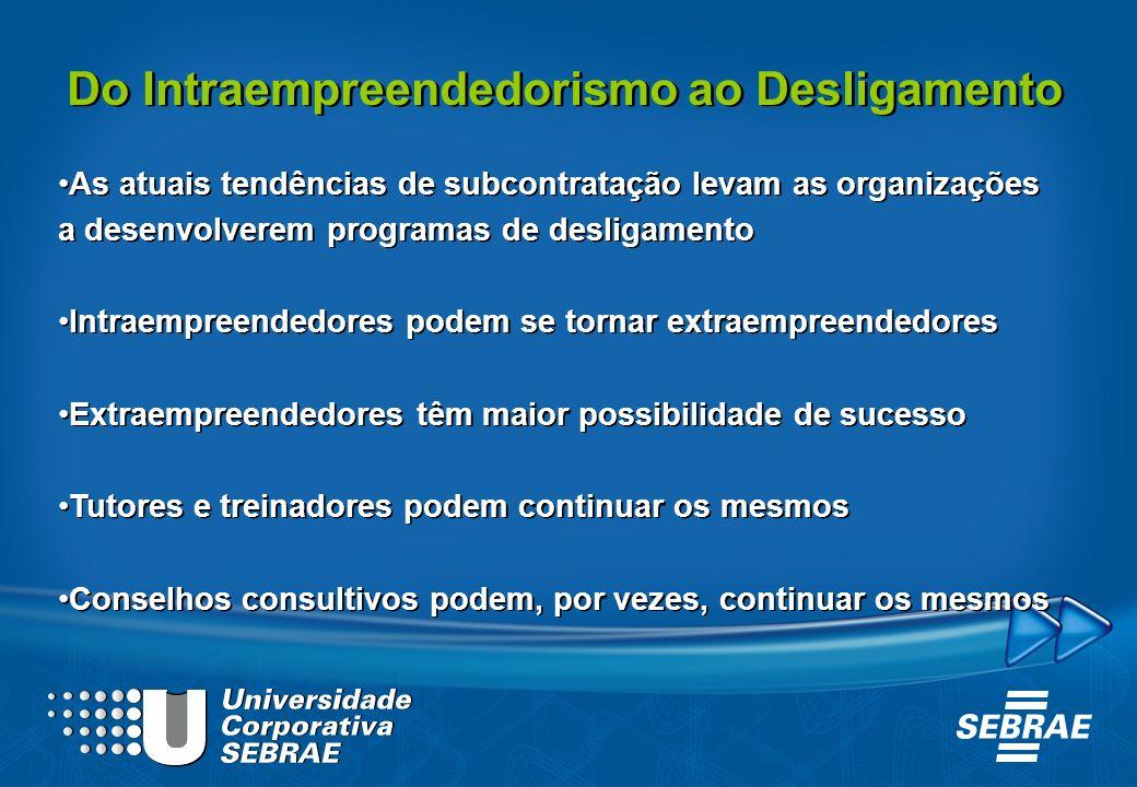 Do Intraempreendedorismo ao Desligamento As atuais tendências de subcontratação levam as organizações a desenvolverem programas de desligamento Intrae