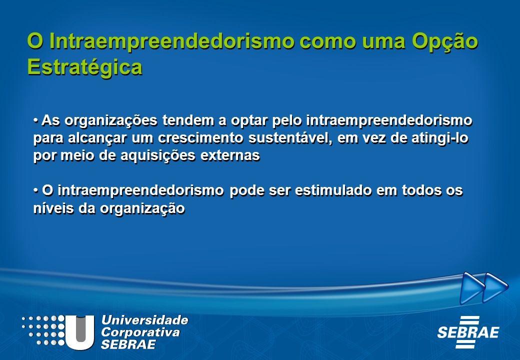 O Intraempreendedorismo como uma Opção Estratégica As organizações tendem a optar pelo intraempreendedorismo para alcançar um crescimento sustentável,
