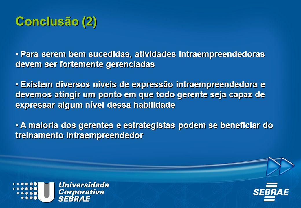 Conclusão (2) Para serem bem sucedidas, atividades intraempreendedoras devem ser fortemente gerenciadas Existem diversos níveis de expressão intraempr
