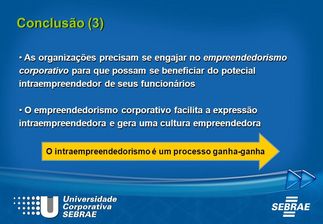O intraempreendedorismo é um processo ganha-ganha As organizações precisam se engajar no empreendedorismo corporativo para que possam se beneficiar do