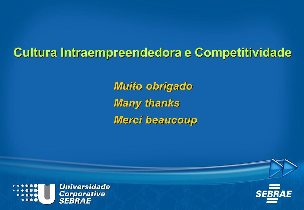 Cultura Intraempreendedora e Competitividade Muito obrigado Many thanks Merci beaucoup Muito obrigado Many thanks Merci beaucoup