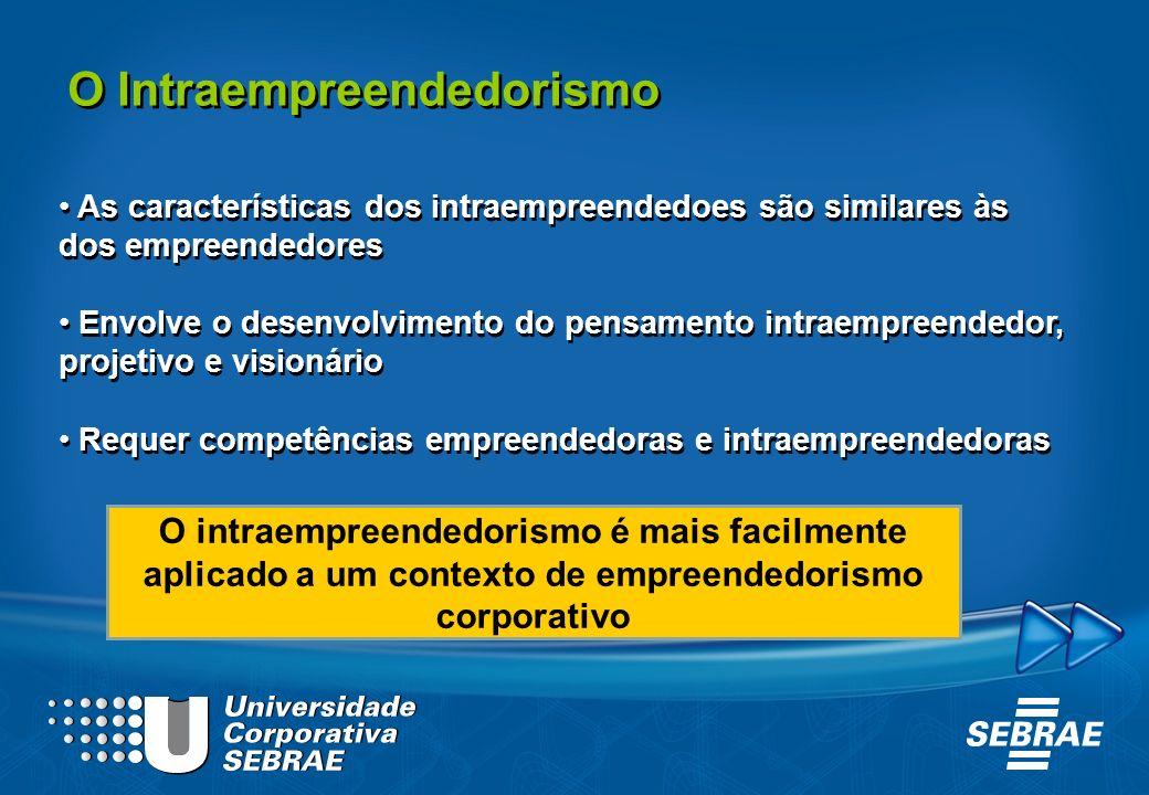 O intraempreendedorismo é mais facilmente aplicado a um contexto de empreendedorismo corporativo O Intraempreendedorismo As características dos intrae