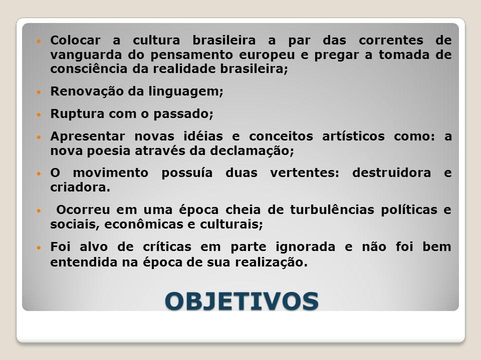 OBJETIVOS Colocar a cultura brasileira a par das correntes de vanguarda do pensamento europeu e pregar a tomada de consciência da realidade brasileira