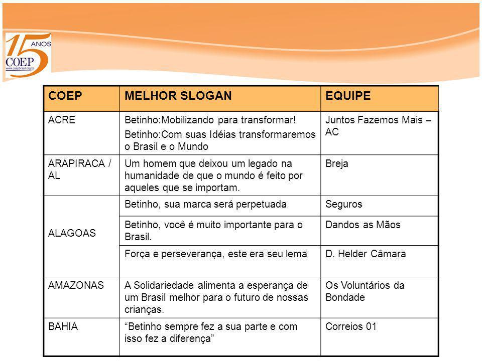 COEPMELHOR SLOGANEQUIPE ACREBetinho:Mobilizando para transformar! Betinho:Com suas Idéias transformaremos o Brasil e o Mundo Juntos Fazemos Mais – AC