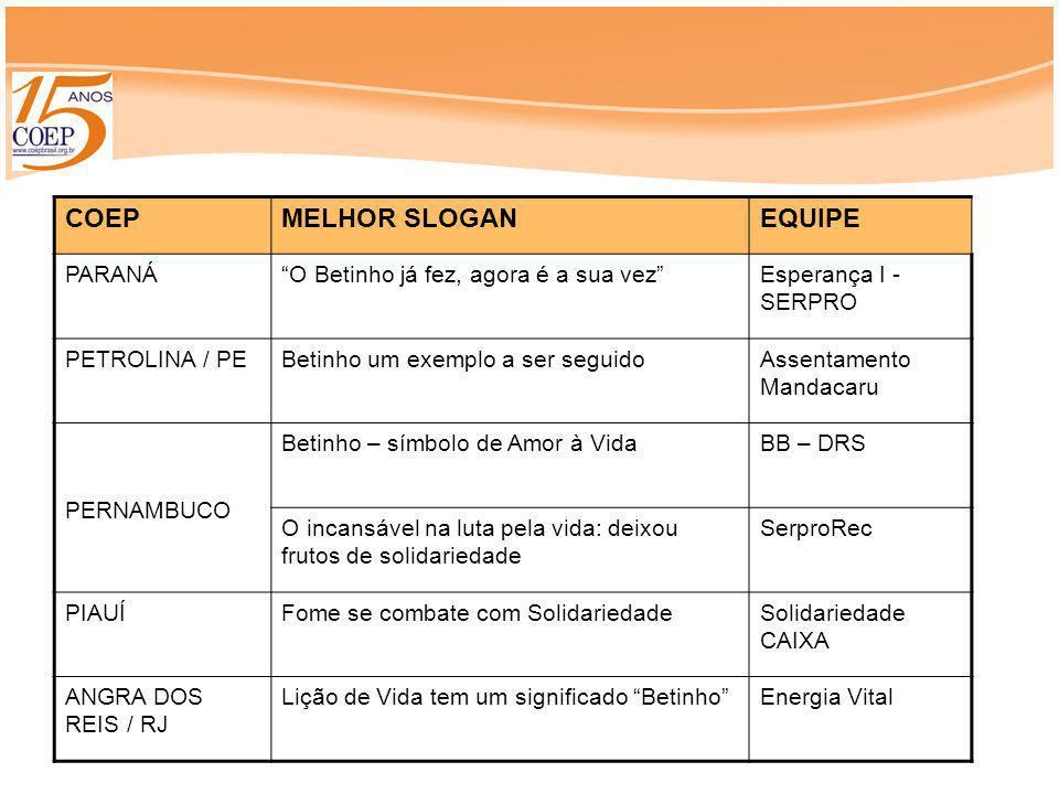 COEPMELHOR SLOGANEQUIPE PARANÁO Betinho já fez, agora é a sua vezEsperança I - SERPRO PETROLINA / PEBetinho um exemplo a ser seguidoAssentamento Manda