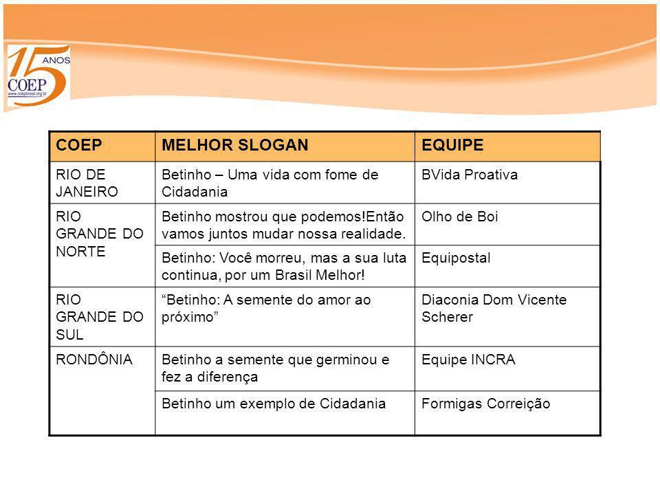 COEPMELHOR SLOGANEQUIPE RIO DE JANEIRO Betinho – Uma vida com fome de Cidadania BVida Proativa RIO GRANDE DO NORTE Betinho mostrou que podemos!Então v