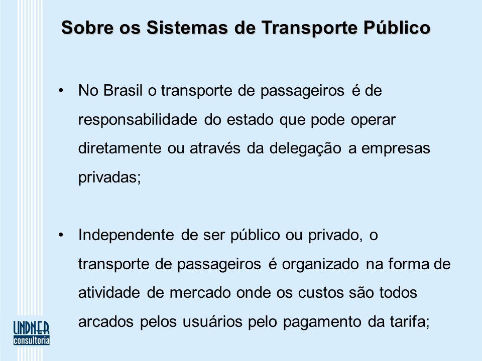 Sobre os Sistemas de Transporte Público No Brasil o transporte de passageiros é de responsabilidade do estado que pode operar diretamente ou através da delegação a empresas privadas; Independente de ser público ou privado, o transporte de passageiros é organizado na forma de atividade de mercado onde os custos são todos arcados pelos usuários pelo pagamento da tarifa;