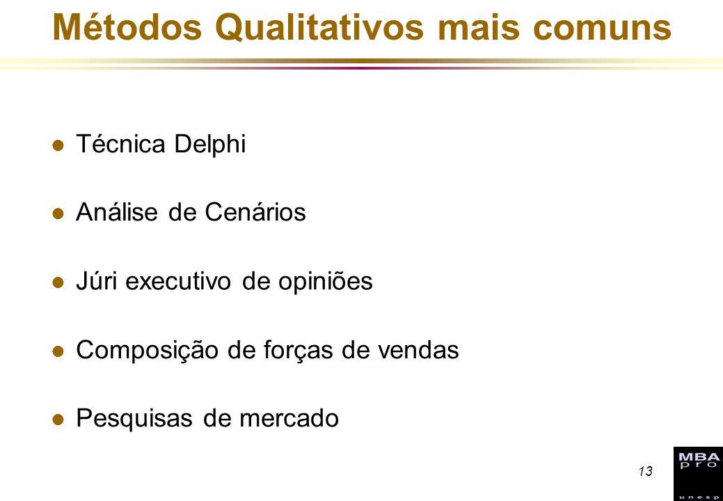 13 l Técnica Delphi l Análise de Cenários l Júri executivo de opiniões l Composição de forças de vendas l Pesquisas de mercado Métodos Qualitativos ma