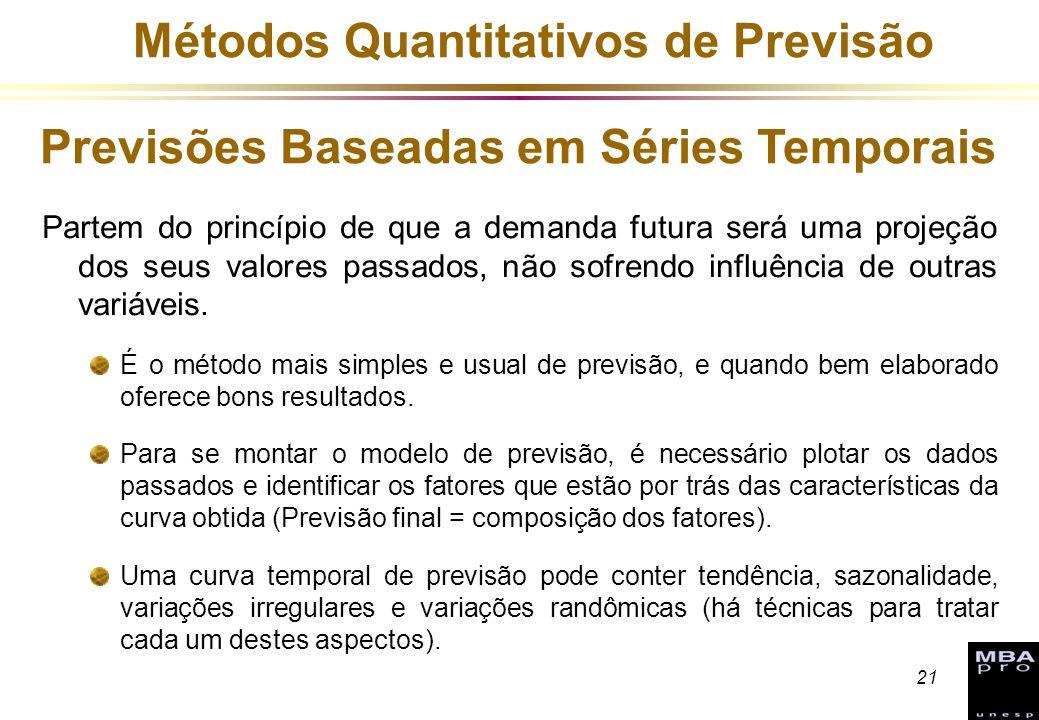 21 Métodos Quantitativos de Previsão Partem do princípio de que a demanda futura será uma projeção dos seus valores passados, não sofrendo influência