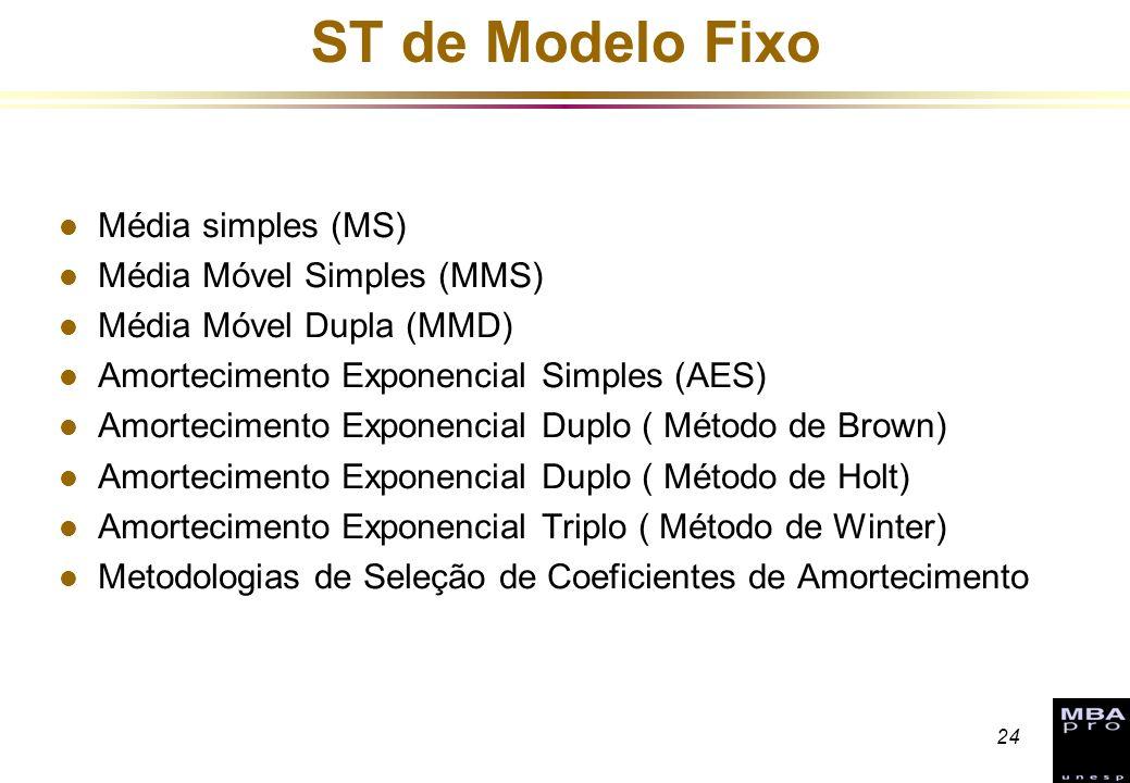 24 ST de Modelo Fixo l Média simples (MS) l Média Móvel Simples (MMS) l Média Móvel Dupla (MMD) l Amortecimento Exponencial Simples (AES) l Amortecime