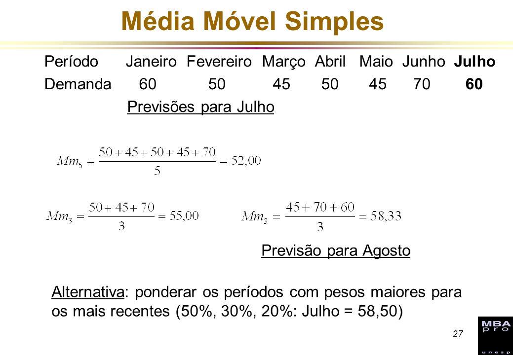 27 Média Móvel Simples Período JaneiroFevereiro Março Abril Maio Junho Julho Demanda 60 50 45 50 45 70 60 Previsões para Julho Previsão para Agosto Al