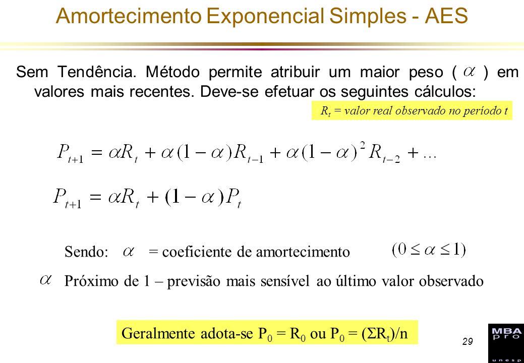 29 Amortecimento Exponencial Simples - AES Sem Tendência. Método permite atribuir um maior peso ( ) em valores mais recentes. Deve-se efetuar os segui