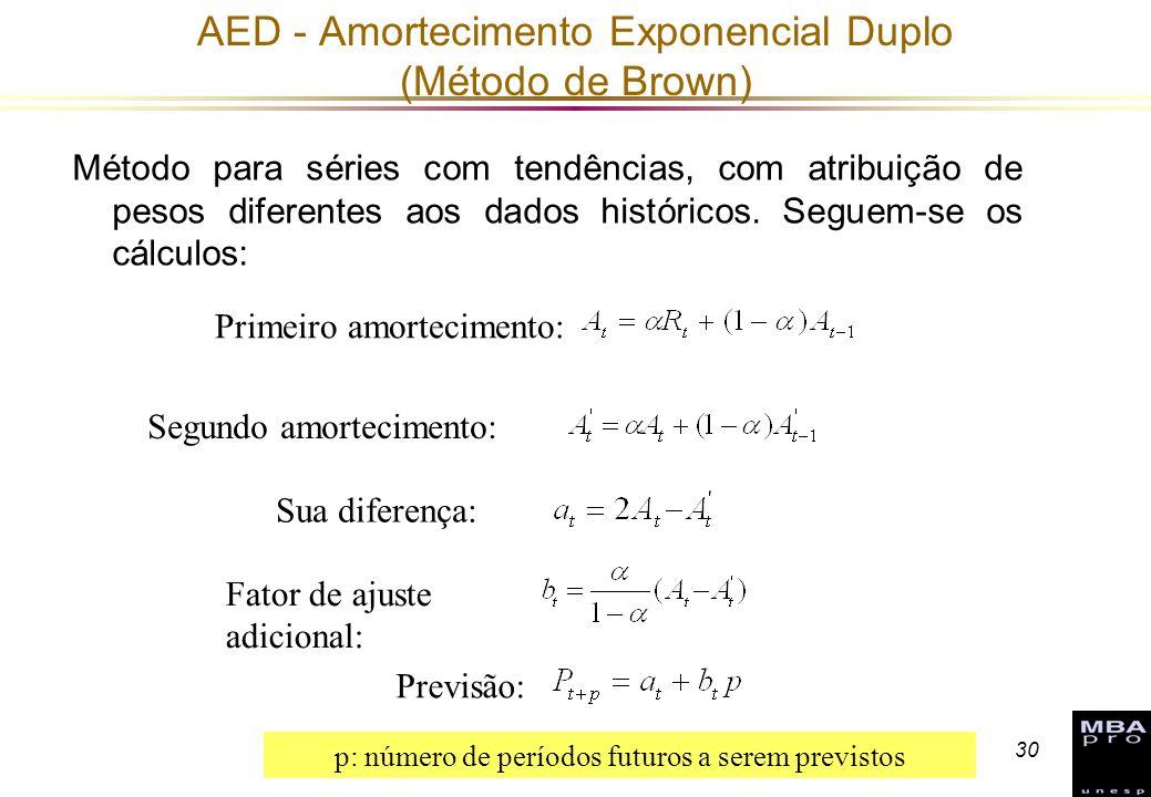 30 AED - Amortecimento Exponencial Duplo (Método de Brown) Método para séries com tendências, com atribuição de pesos diferentes aos dados históricos.