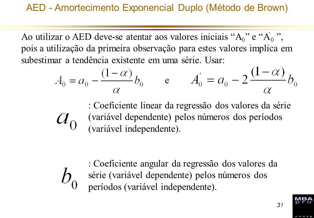 31 Ao utilizar o AED deve-se atentar aos valores iniciais A 0 e A 0, pois a utilização da primeira observação para estes valores implica em subestimar