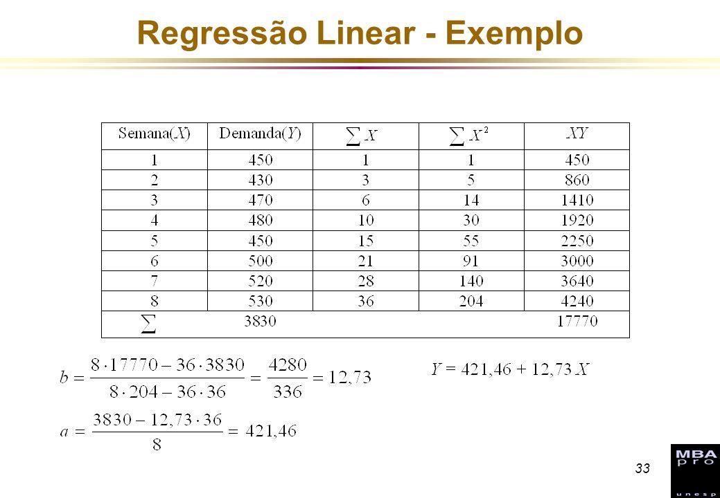 33 Regressão Linear - Exemplo