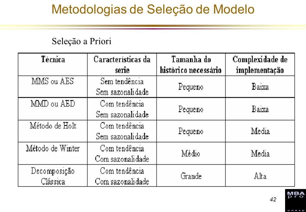 42 Metodologias de Seleção de Modelo Seleção a Priori