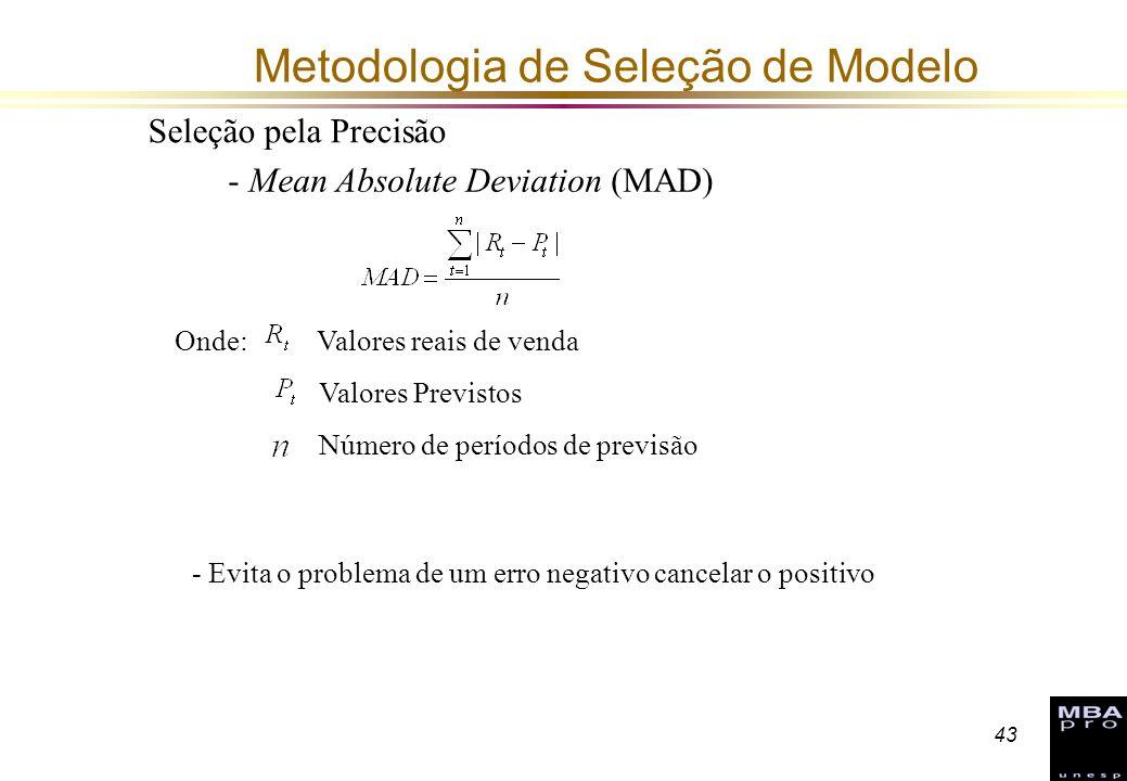 43 Onde: Valores reais de venda Valores Previstos Número de períodos de previsão Metodologia de Seleção de Modelo Seleção pela Precisão - Mean Absolut